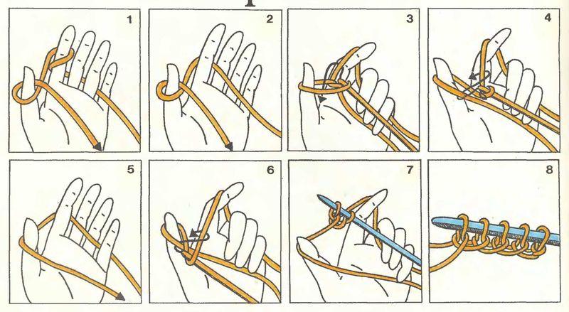 Как вязать спицами для новичков